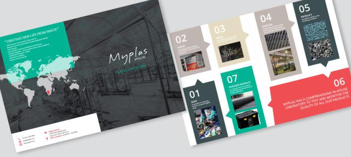 Myplas Corporate Folder